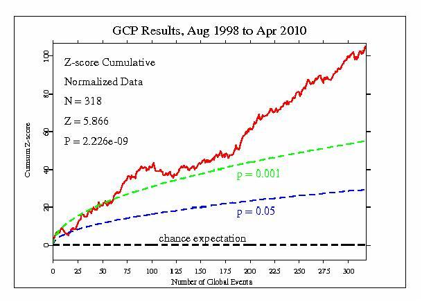 GlobalGraph
