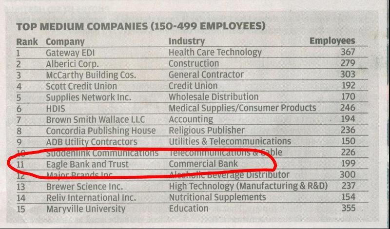 Best Companies 1