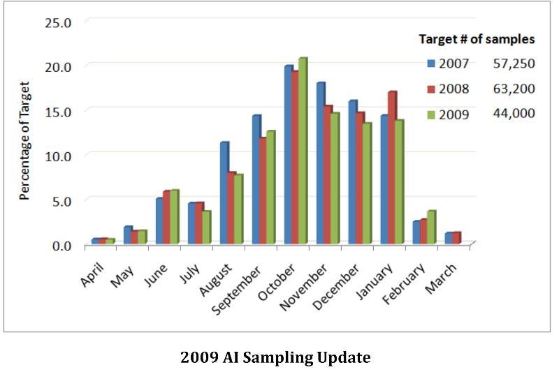WS AI Surveillance Update - Vol 2, No. 1