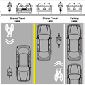Sharrows Diagram
