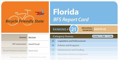 Florida Bike Friendly Report Card
