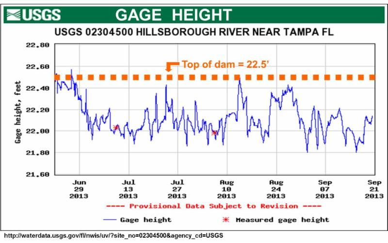 Issue12 Gage
