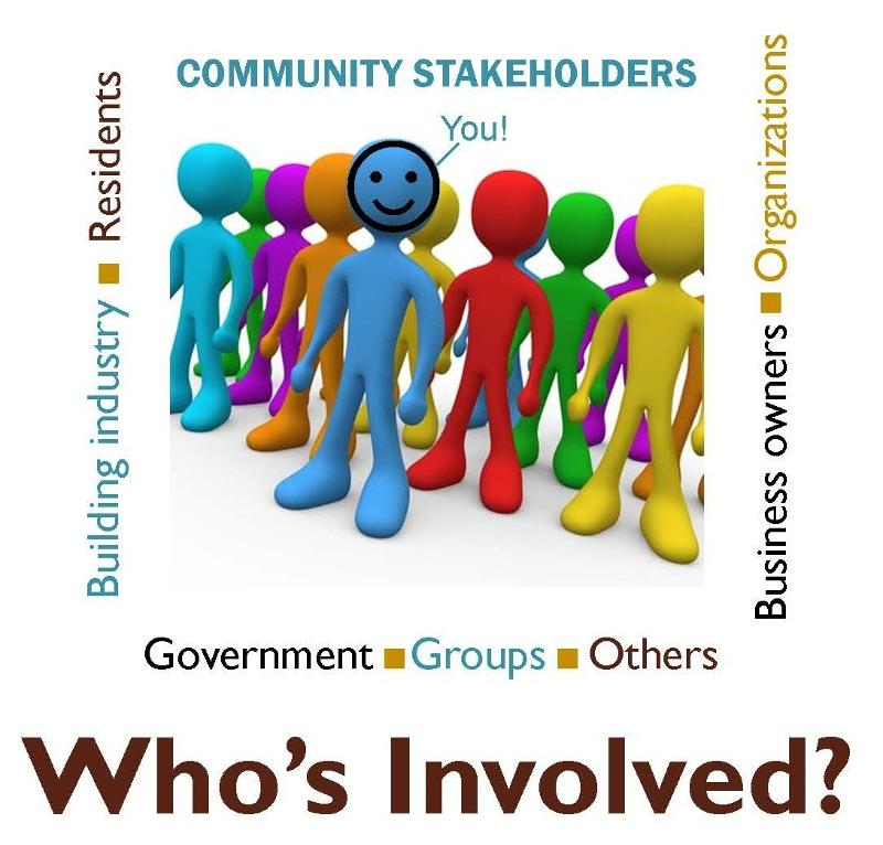 The Weekly Planner Community Plan Surveys Inside