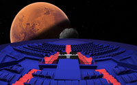 Mars and Phobos in the Theater
