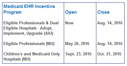 Medicaid EHR Incentive Program Dates