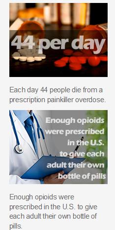 Opioid Stats