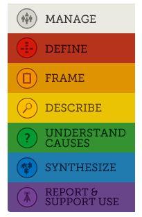 Rainbow Framework