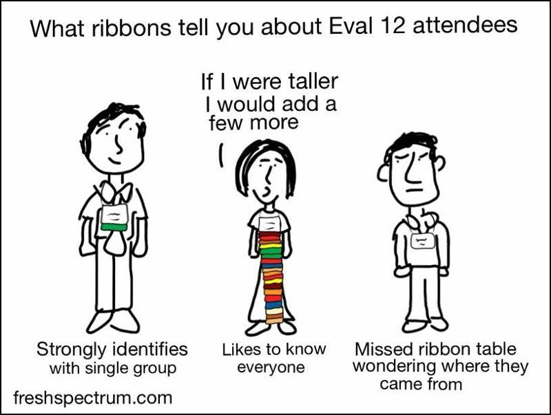 cartoon.Eval12.ribbons