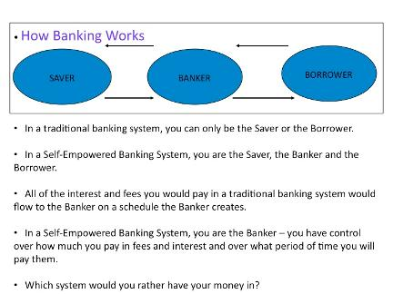 Saver Banker Borrower Slide v 2