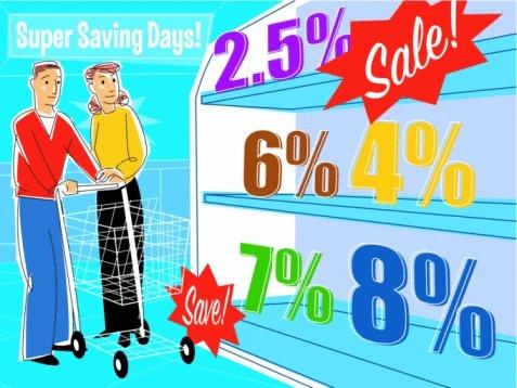 Interest Rate Sales