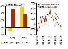 Economic Report 29.11.2012
