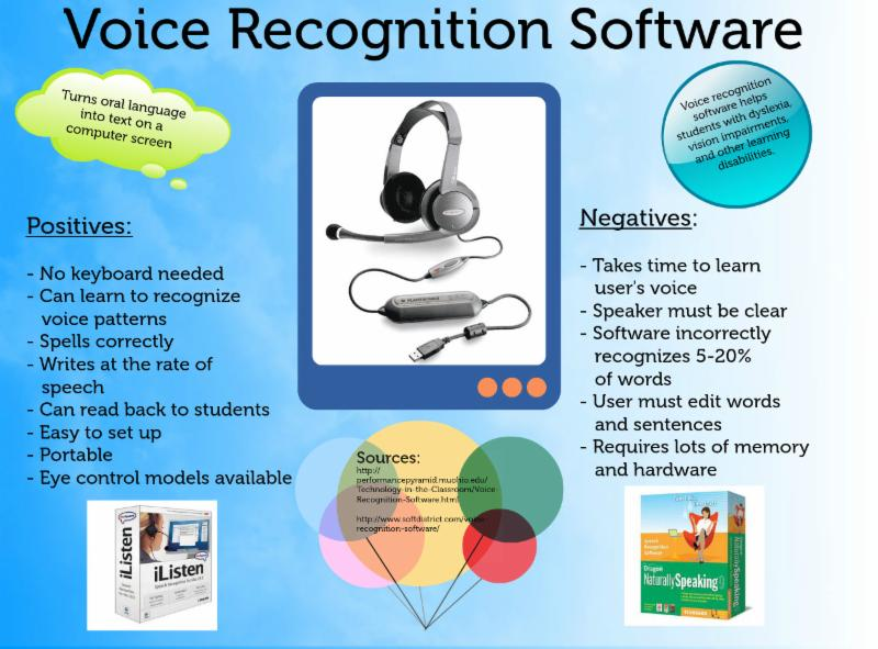 photo of a poster advertising Voice Recognition Software programs