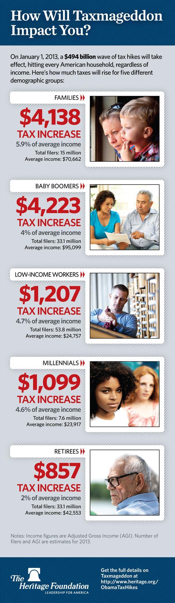 Taxmaggedon: Coming Jan 1, 2013