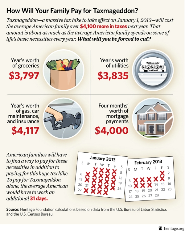 What Taxmageddon Really Means for Families