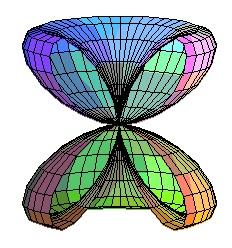 quadrapole