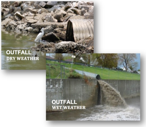 Outfall - Wet & Dry