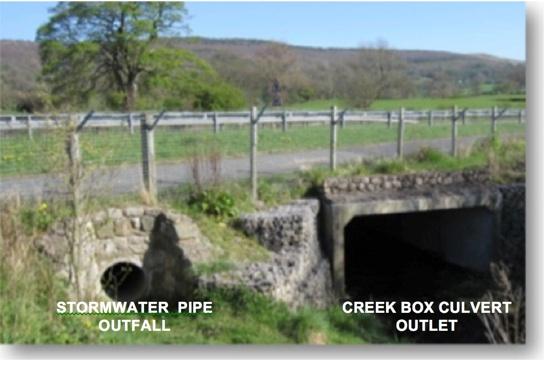 Box Culvert Outlet - SW Outfall
