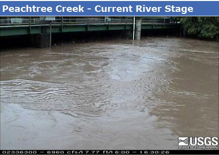 USGS Peachtree Crk Video Cam