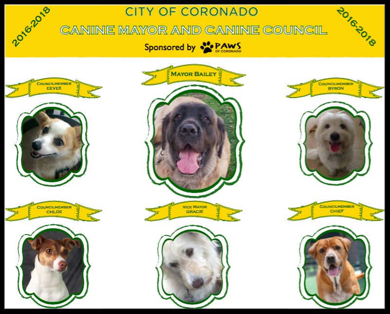Canine City Council