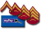 Marine Corps Rank and Pay
