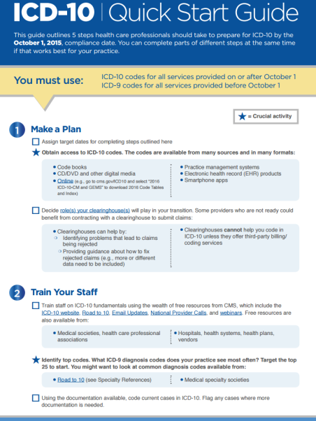 ICD-10 Quick Start Guide