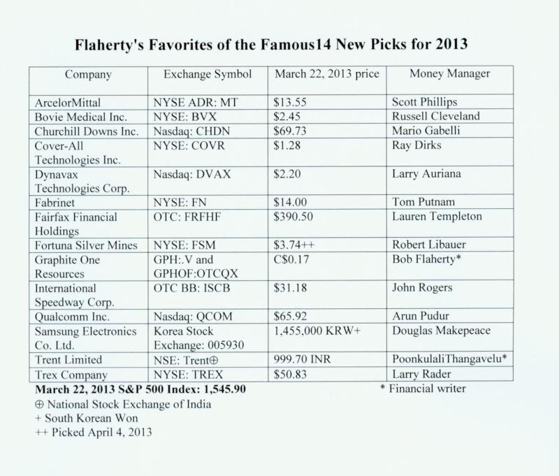 FF Table 2012 for 2013