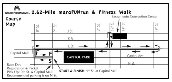 maraFUNrun Map 2011