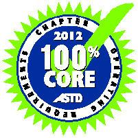 Core 2012