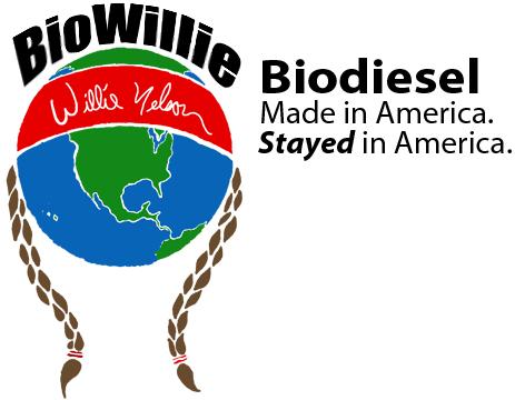 BioWillie Logo