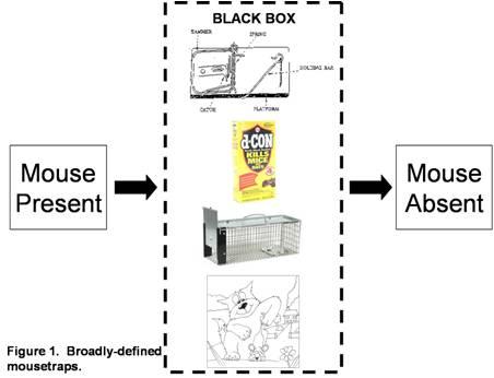 Ecosystem.Mousetraps