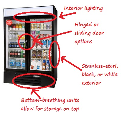 Display refrigeration