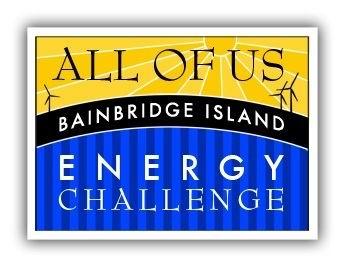 BI Energy Challenge