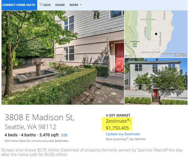 Zillow Debunked
