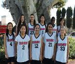 Girls Tri-Way Basketball
