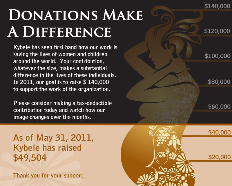 Donations make a difference.