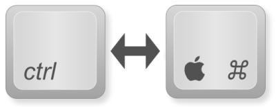 control-command keys
