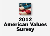 2012 American Values Survey