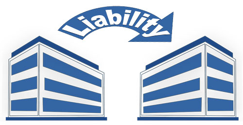 Business to business liability