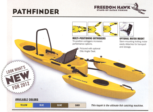 Mad river outfitters happy holidays for Best stand up fishing kayak