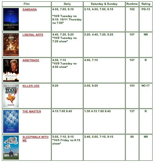 movies oct. 5