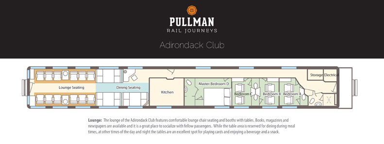 Adirondack Club Pullman Car