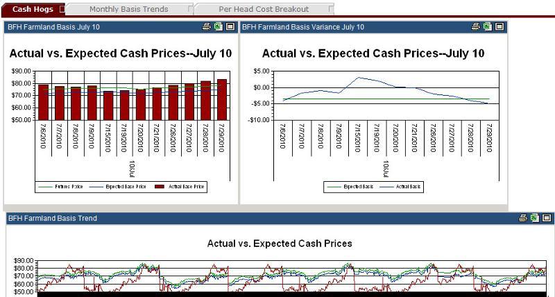 Market Price Monitoring