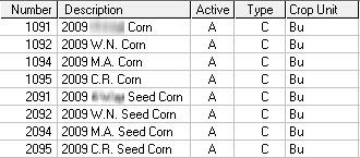 Crop Center Figure 2