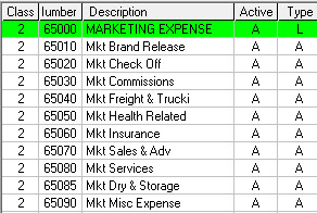 Market expense accounts