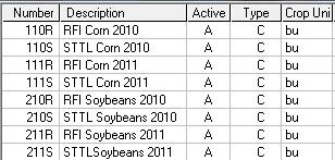 Crop Center Figure 3