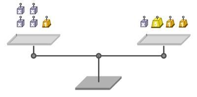 A balance scale