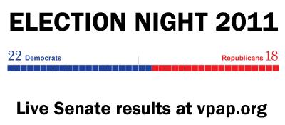 Senate Results