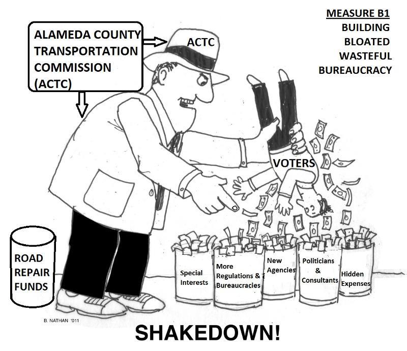 ACTC Shakedown