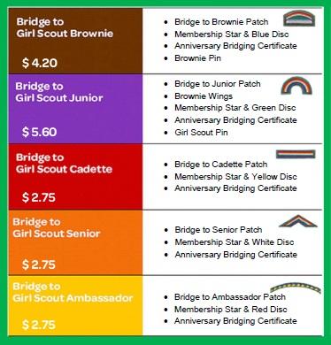 Bridging Kit