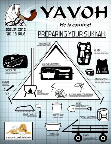 Preparing your sukkah